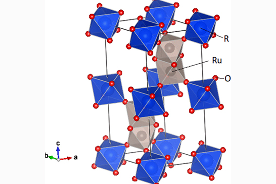 How to enhance of magnetodielectric coupling in 6H-perovskites Ba<sub>3</sub>(Ho,Tb)Ru<sub>2</sub>O<sub>9</sub> ? See our recent work