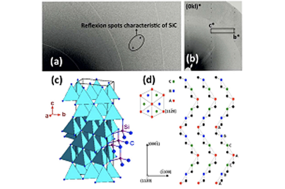 Insight into the structural, elastic and electronic properties of a new orthorhombic 6O-SiC polytype